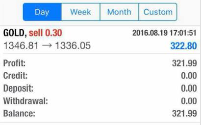 irsofian akademijl result trading 3