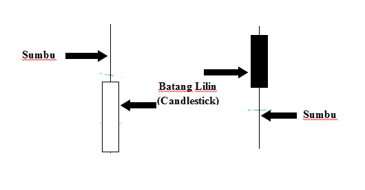ir-sofian-akademi-jl-kenali-pin-bar