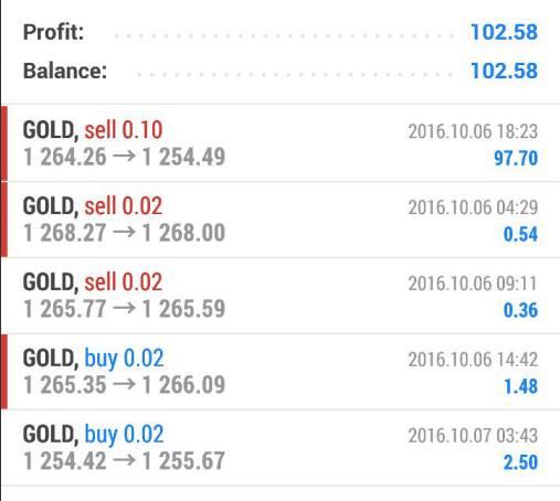 ir-sofian-akademi-jl-result-trading-pelajar-tg4m